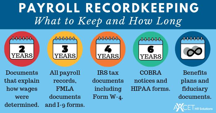 Hubspot CTA size payroll records